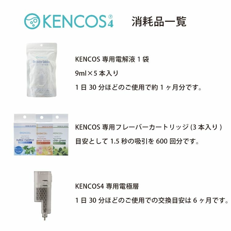 KENCOS4 本体
