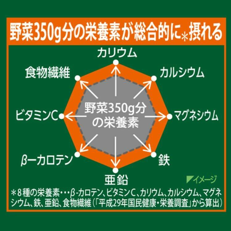 伊藤園「健康体」 純国産1日分の野菜 缶190g 30本