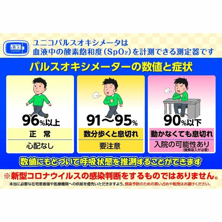 【特定保守管理医療器】ユニコ パルスライトブルー