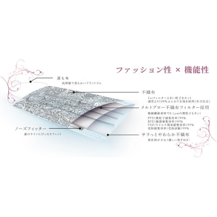 マスクセレブYU・RI・KO アイスブルー 5枚