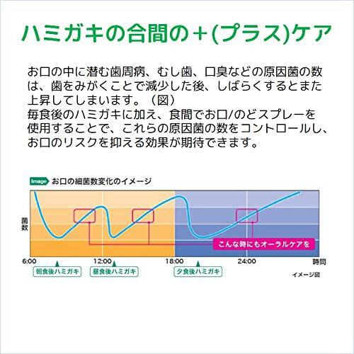 ガム お口・のど殺菌スプレー 15ml