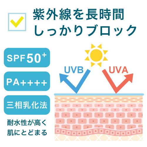 紫外線を長時間しっかりブロック