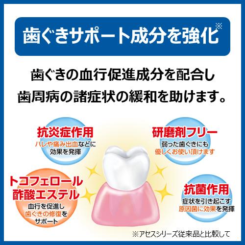 歯茎の健康を考えた強化処方